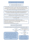 flow chart - health checks at recruitment