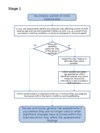 Flow chart - new and expectant mothers at work